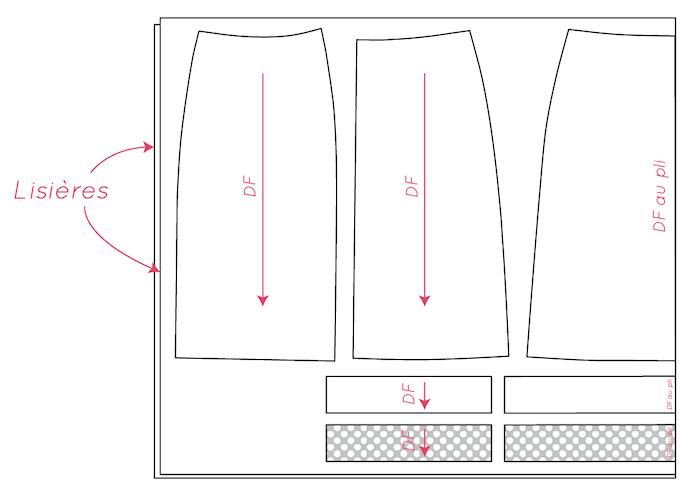 Schéma patron de couture, position des morceaux, droit fil