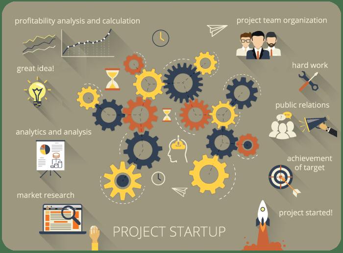 Business Development Game-Consultant.com