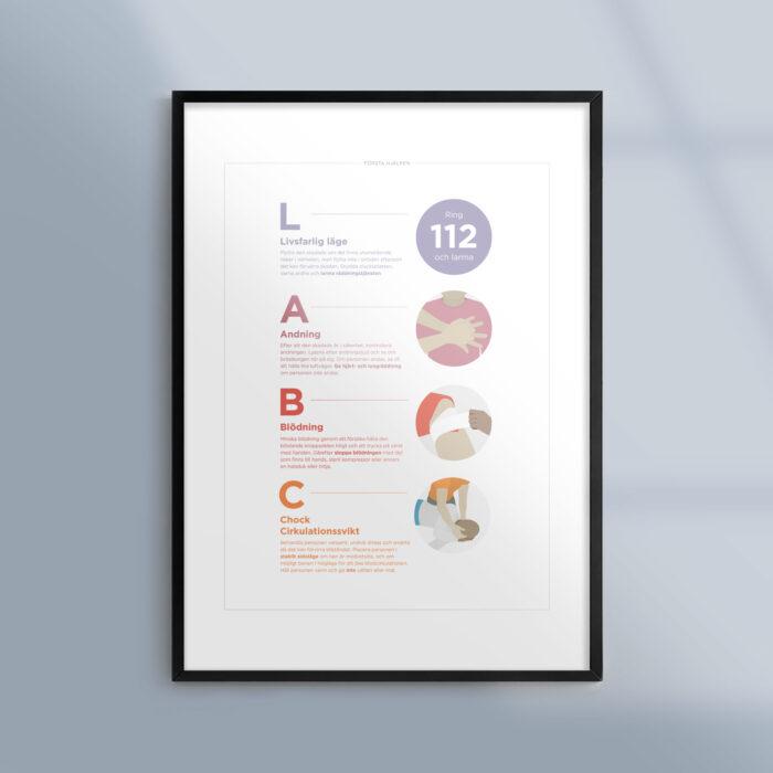 Posters: Idrott och hälsa