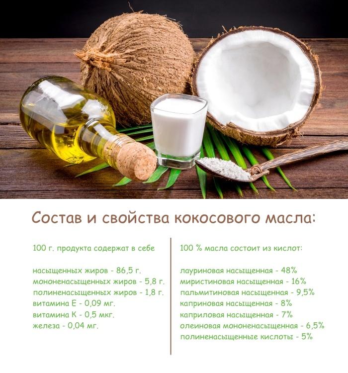 Польза кокосового масла для волос - витамины и кислоты