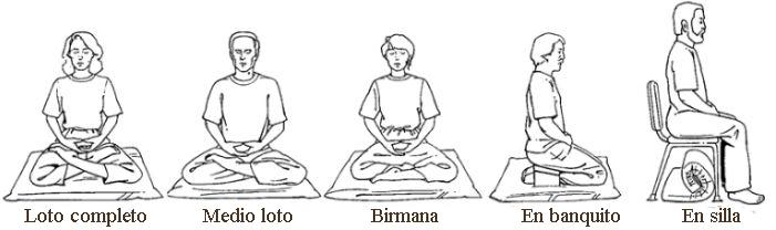 tipos de postura de meditación