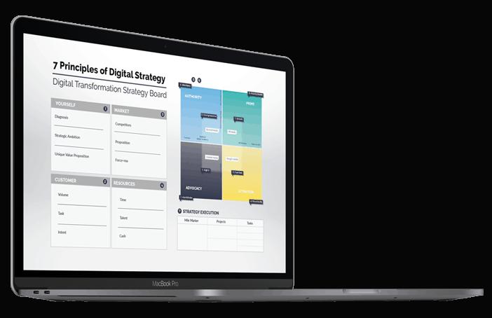 7 Principles of Digital Strategy