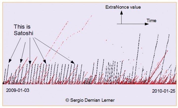 Полный обзор Bitcoin: Анализ криптовалюты и стоимость биткоина