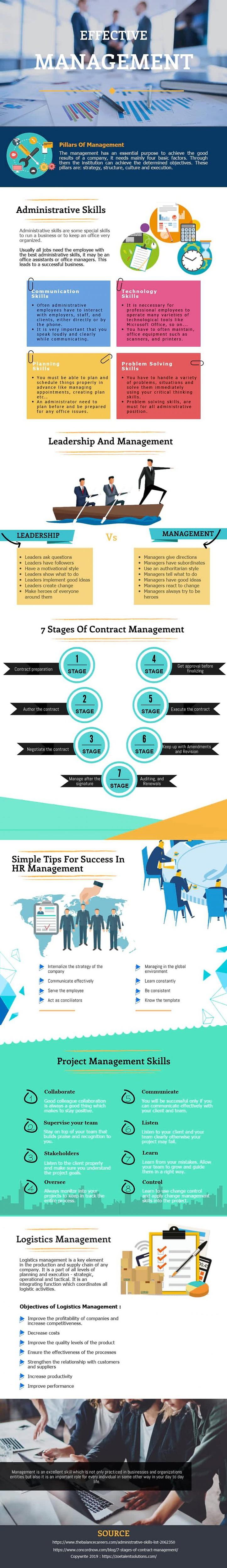 Successful Corporate Leadership Training