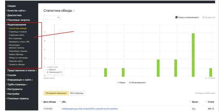 Индексирование в кабинете вебмастера Яндекс