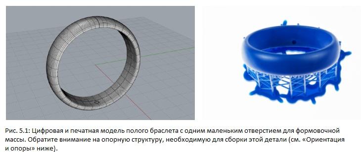 3D модель ювелірного виробу - основи