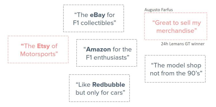 etsy for cars, ebay for f1, amazon for the f1 enthusiasts
