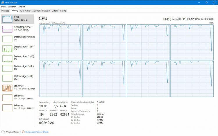 Volle CPU-Auslastung beim Export unter LR CC 2015.6