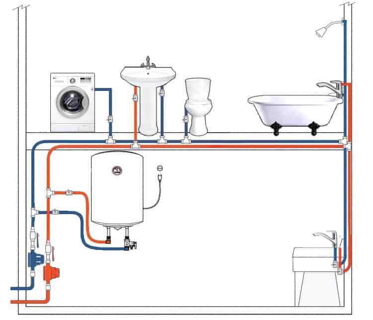 разводка труб водоснабжения в ванной и туалете