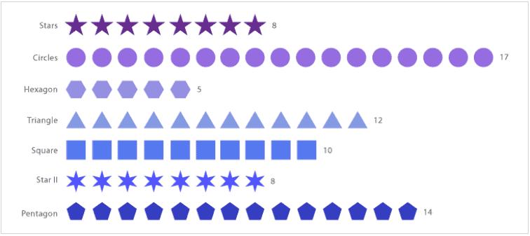 Pictogram chart