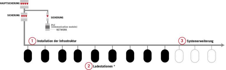 Zeichnung Muster deutsch