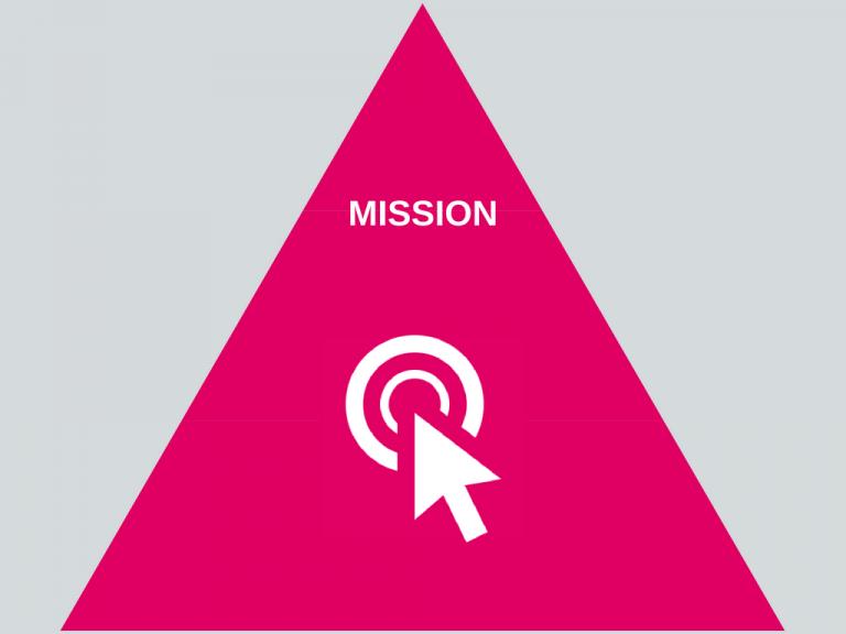 RATIS Mission