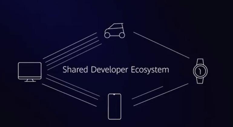 dois sistemas operativos