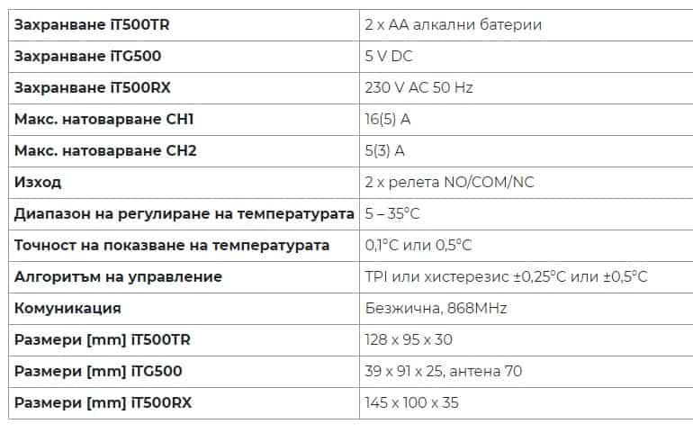 Интернет стаен термостат Salus iT500