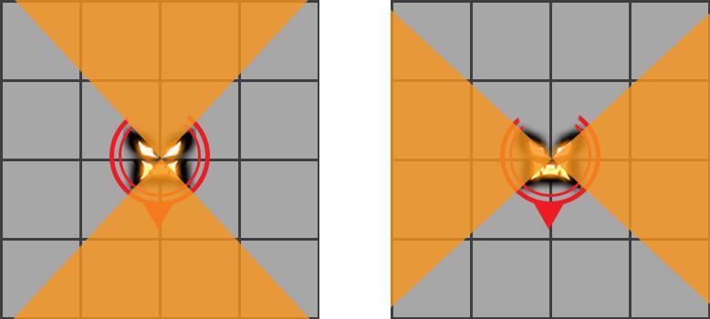 Réplique de l'usine désaffectée - Illustration : Balayage avant arrière & Balayage latéral