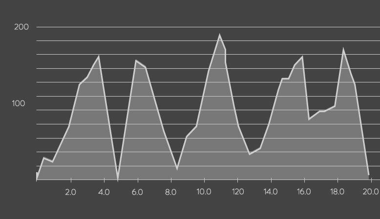 grafico mtb talamone