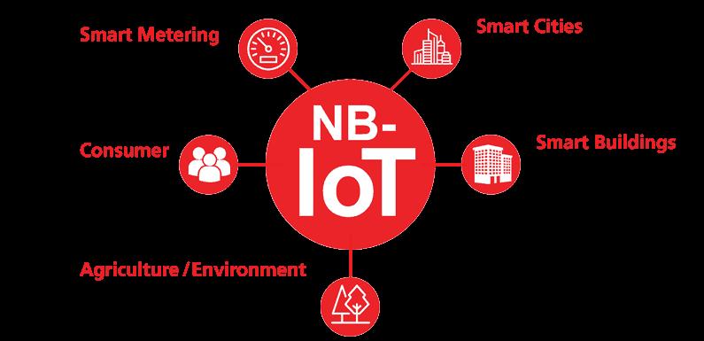 nb-iot_app