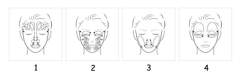 Правила нанесения крема на лицо - секреты правильного ухода