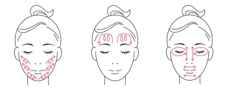 Как правильно наносить крем на лицо - схема для массажа