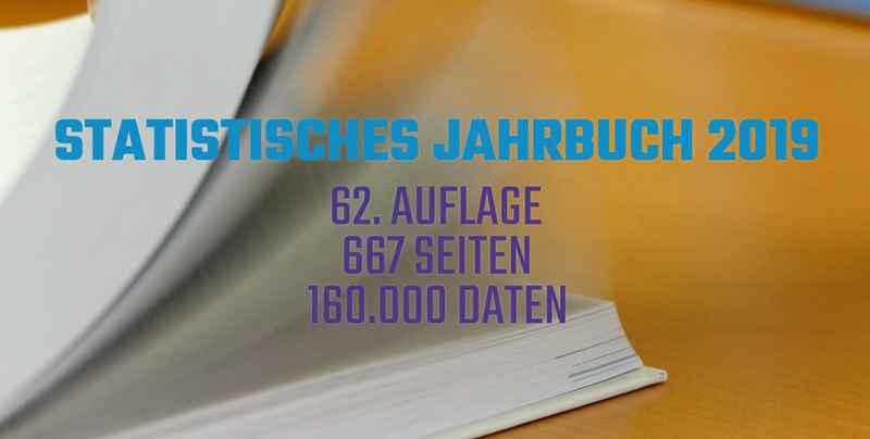 Die wichtigsten Daten aus dem  statistischem Jahrbuch für Bayern 2019 1