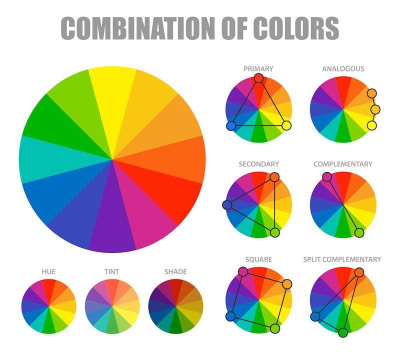 Como-elegir-la-paleta-de-colores-para-tu-pagina-web.jpg