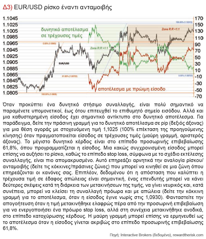 eur-usd-risko-enanti-antamoivis