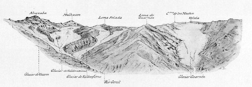 Glaciar Sierra Nevada-1