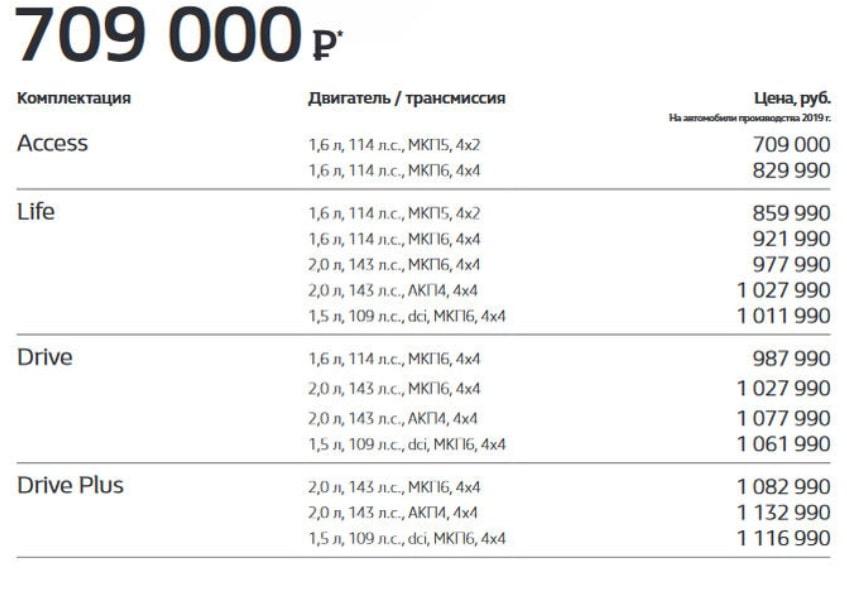 таблица цен-2019