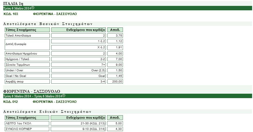 fiorentina-sassouolo