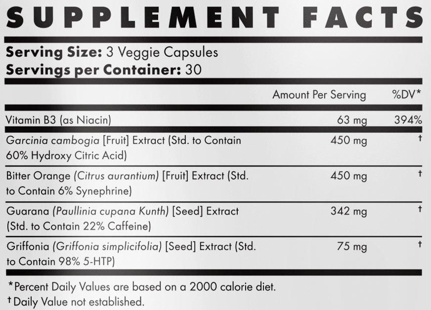 Brutal Force CCUT Supplement Facts