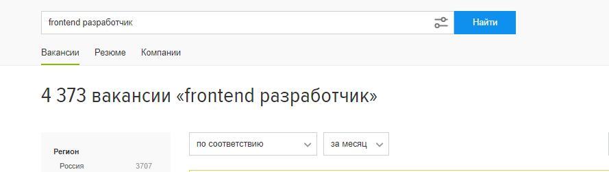 4373 вакансий фронтенд-разработчика в России на 08.10.2019