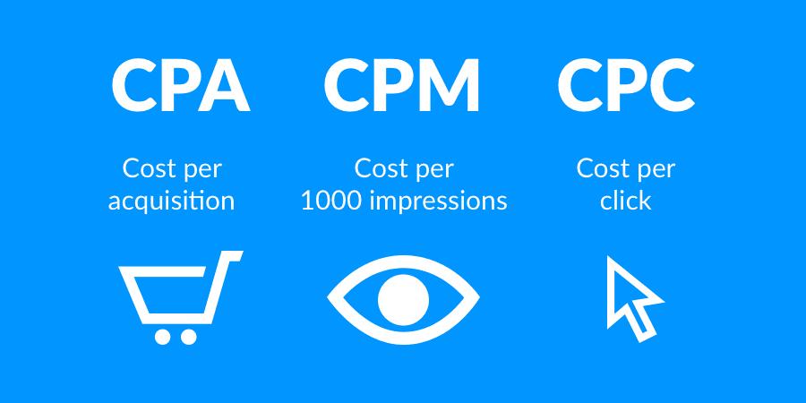 significado de CPC CPM CPA CTR