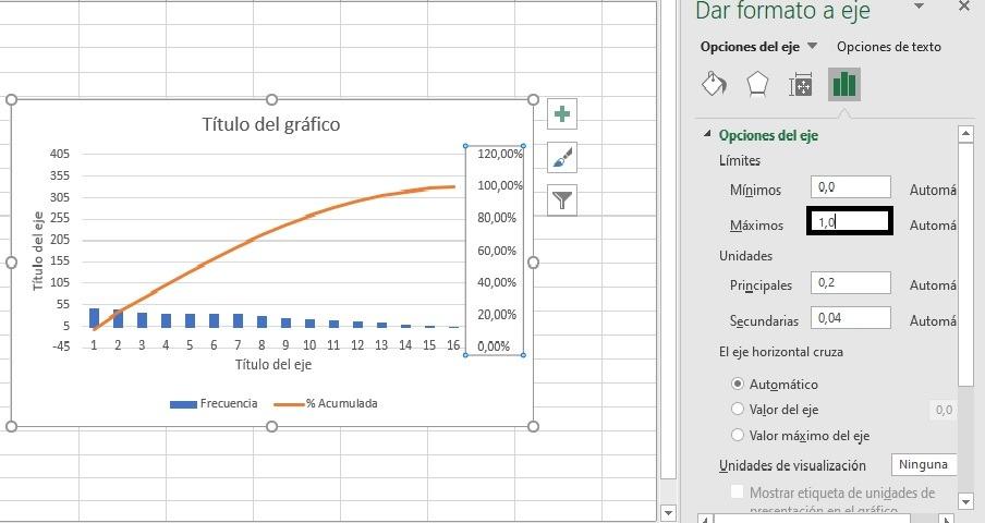 Diagrama de Pareto con Excel