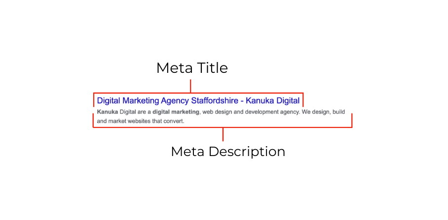 Example of meta title and meta description.