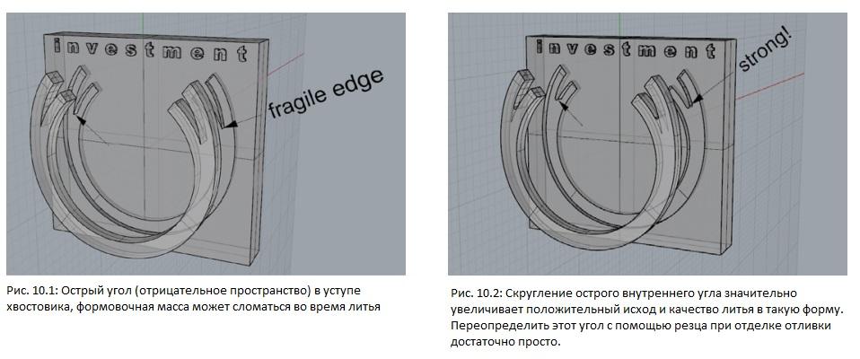 3D модель ювелірного виробу - заокруглення для зменшення впливу турбулентності на якість форми для лиття і відливку