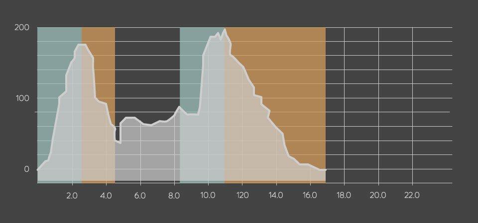 grafico elba mtb1