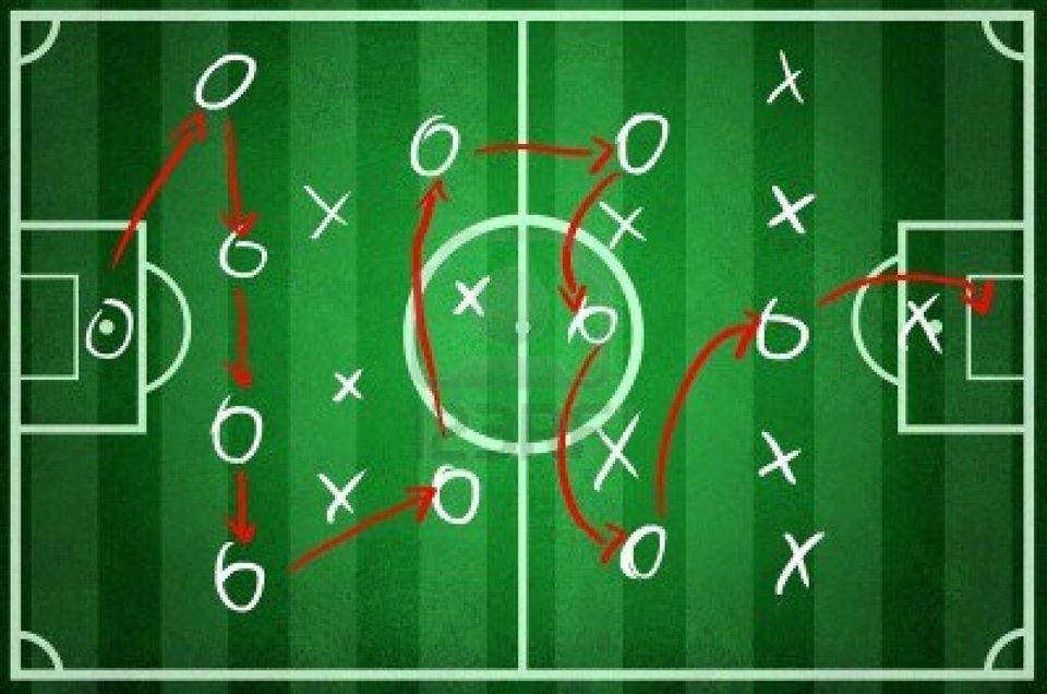 Schema 3-5-2