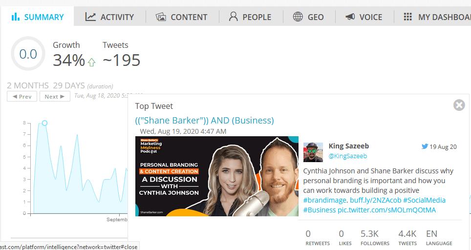 Twitter marketing 8