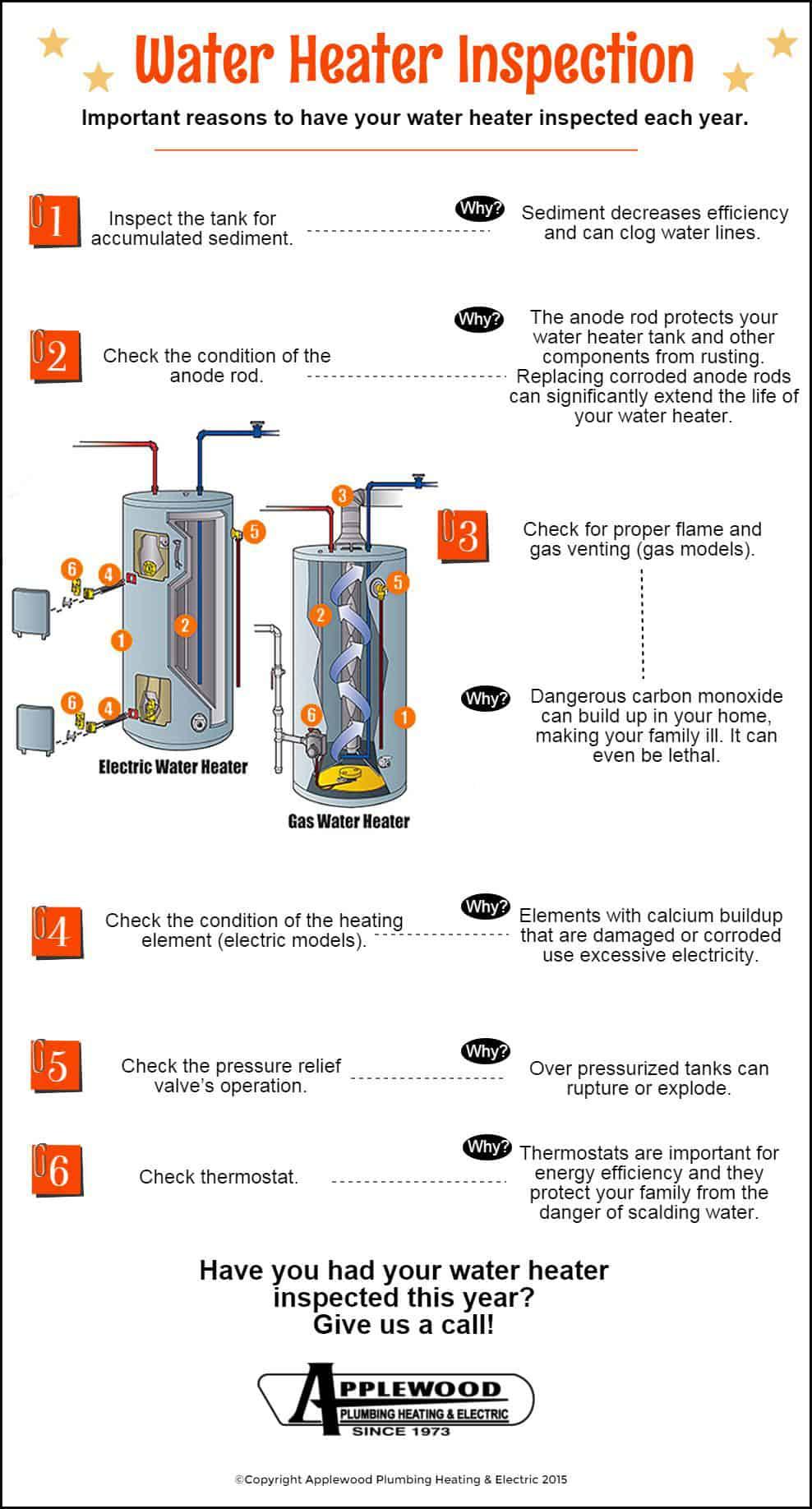 Water Heater Inspection_final
