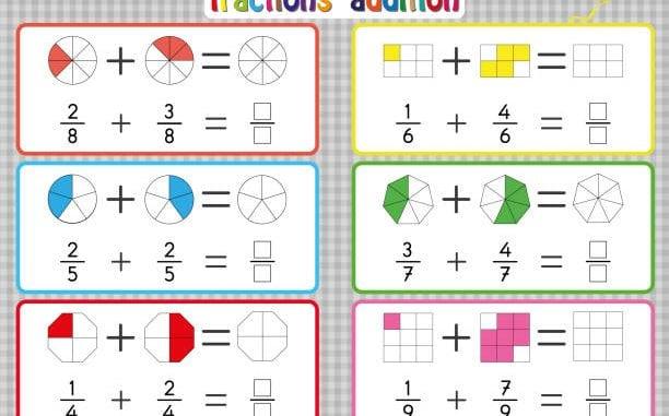 Printable Homeschool Worksheets, Printable Homeschool Worksheet-Things to Know For Homeschool, Family Homeschooler