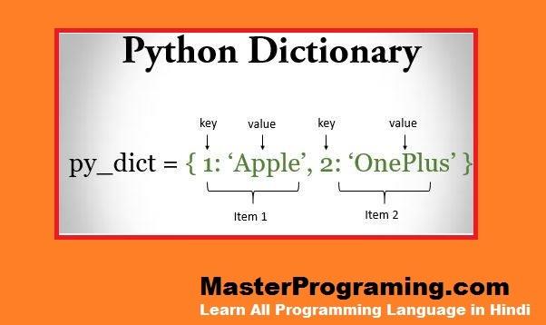 Python Dictionary In Hindi