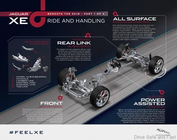 jaguar-teases-xe-chassis