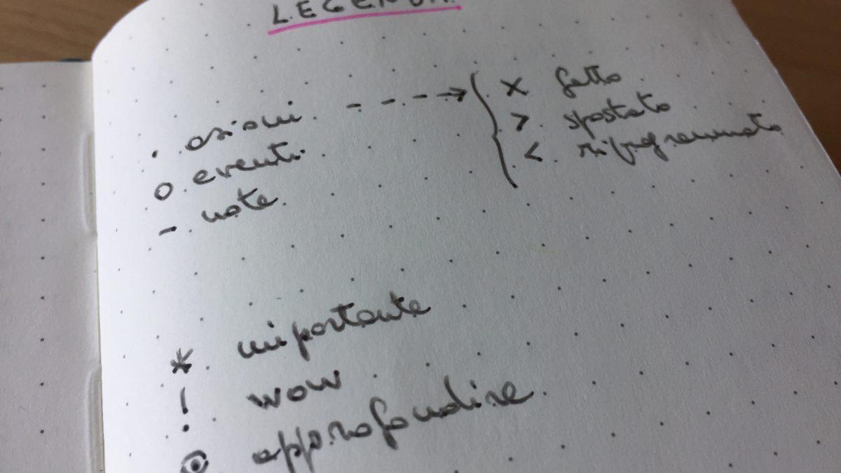 I simboli usati nel bullet journal