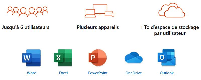 Les avantages d'Office 365