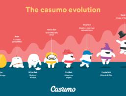 Nye anmeldelser af casumo og Comeon