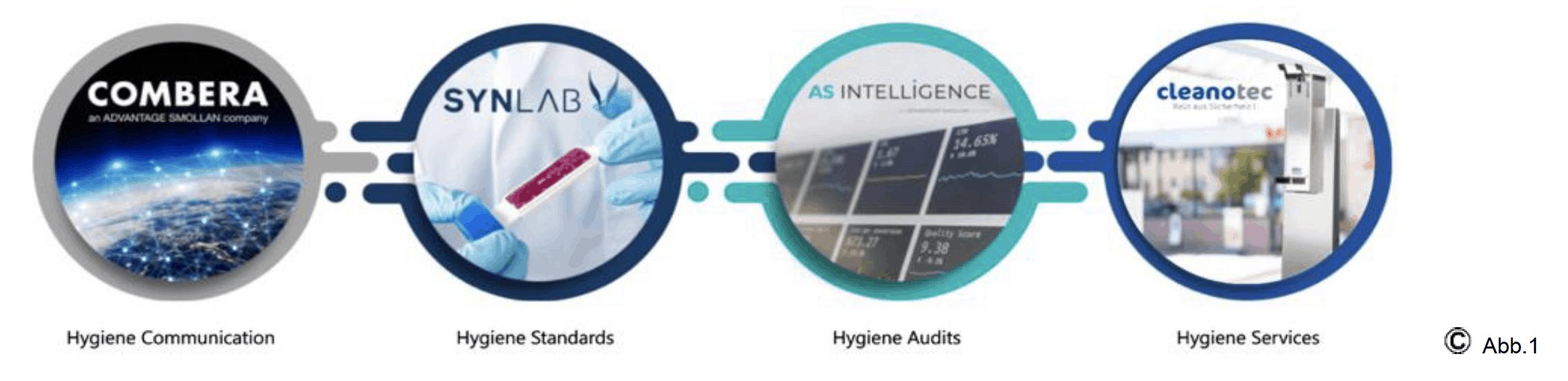 Hygiene Allianz