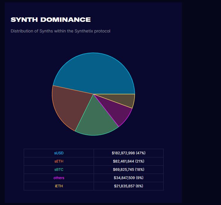 Обзор биржи и протокола Synthetix — Криптовалюта SNX