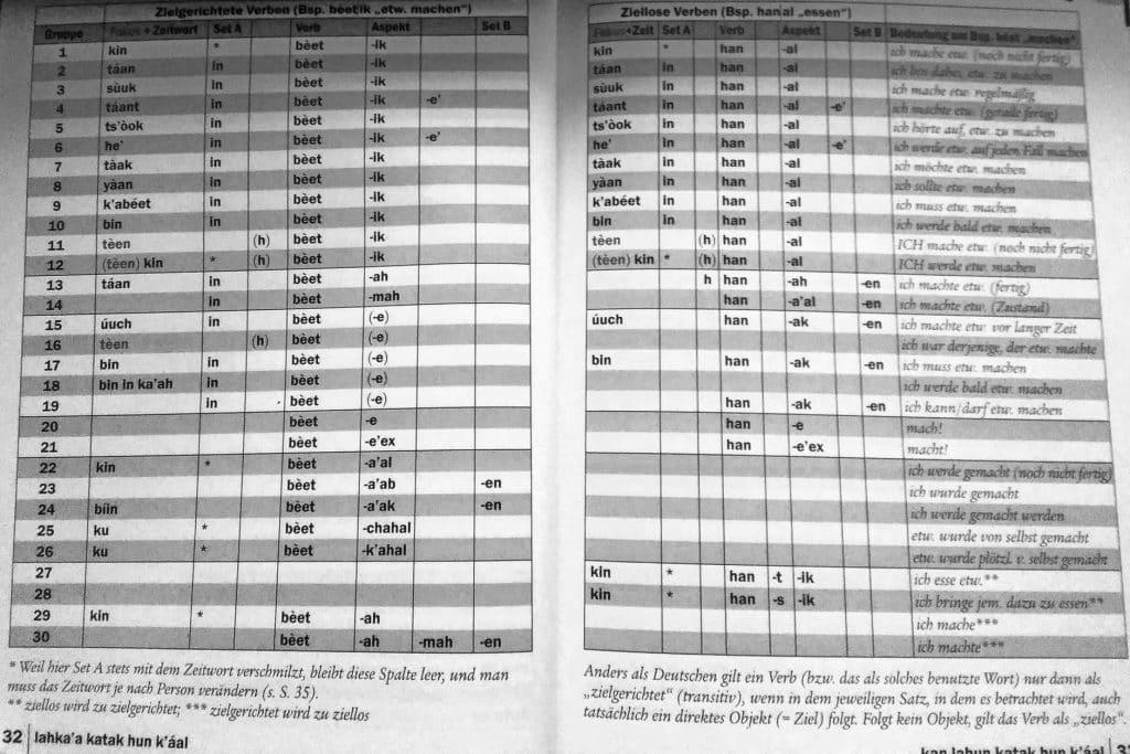 Kauderwelsch Band 199 - Maya für Yucatan