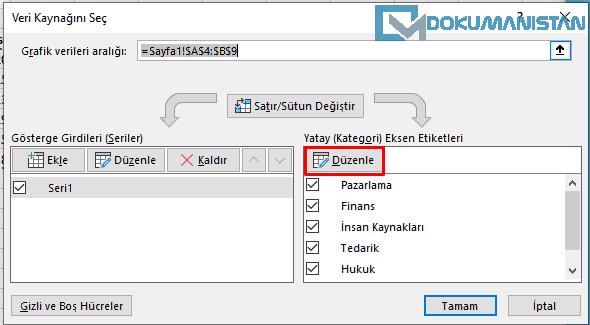 Excel Yatay Eksen Grafik Ekle