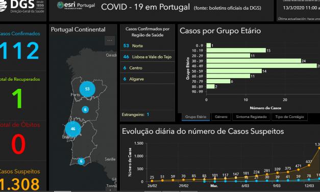 Iberia, en estado de alarma. Conozca la situación en Portugal